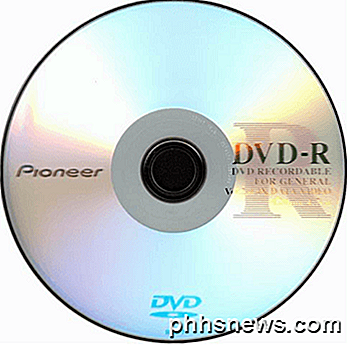 Differenza tra BD-R, BD-RE, DVD-R, DVD + R