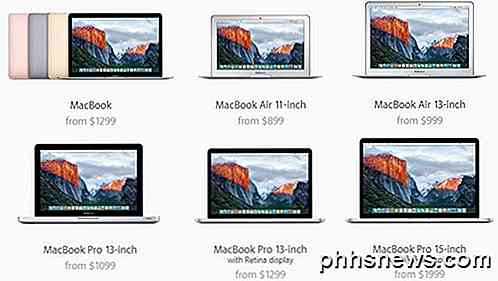 MacBook vs MacBook Air vs MacBook Pro con pantalla Retina