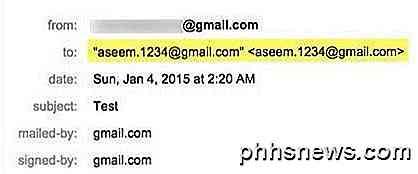 Min email adresse