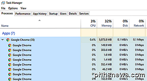 Google Chrome Memory Usage / Memory Leak Problem?