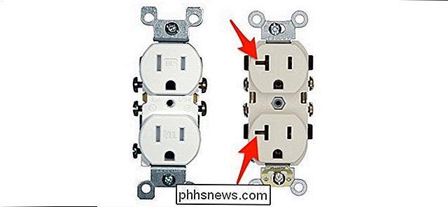 Die verschiedenen Arten von elektrischen Steckdosen, die Sie in ...