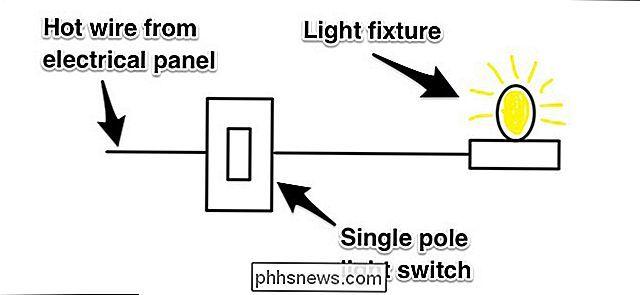 Funktionsweise von Drei-Wege-Lichtschaltern - de.phhsnews.com