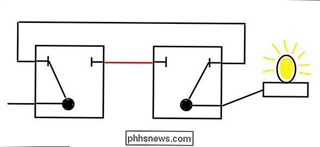 c u00f3mo funcionan los interruptores de luz de tres v u00edas