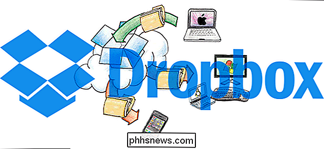 De Dropbox-cache wissen in Android-en iOS