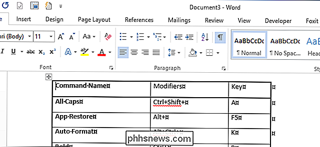 Come creare un elenco di scorciatoie da tastiera Disponibile in Word 2013