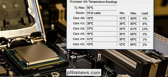 Como monitorar a temperatura da CPU do seu computador