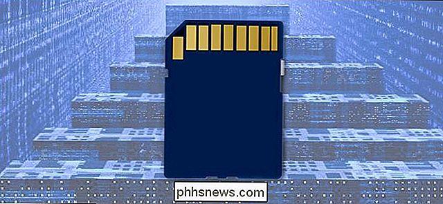 carte sd corrompue que faire Comment récupérer des images sur une carte SD corrompue   phhsnews.com