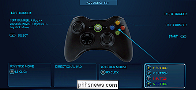 Wie man Xbox, PlayStation und andere Controller-Buttons in Steam neu anordnet