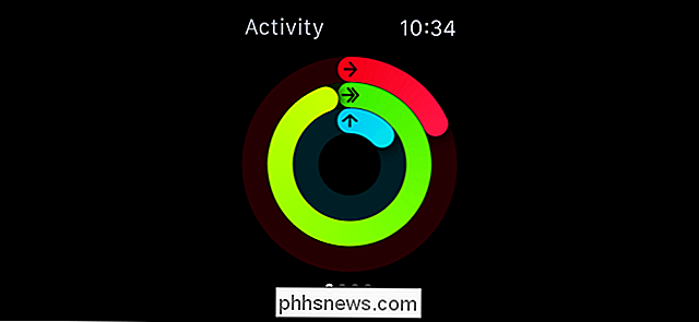 Come usare Activity Monitor su Apple Watch per monitorare il tuo fitness