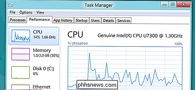 Cómo usar New Task Manager en Windows 8 o 10