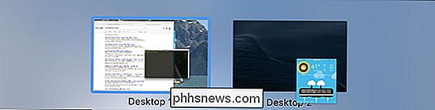 Mission Control 101 Verwendung Mehrerer Desktops Auf Einem Mac De
