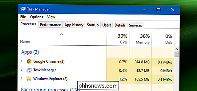 Sette modi per aprire il Task Manager di Windows