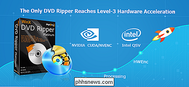 WinX DVD Ripper V8.8.0 Hæver stangen på DVD Ripping Speed ​​| Chancen for at få fuld licens [Sponsored]